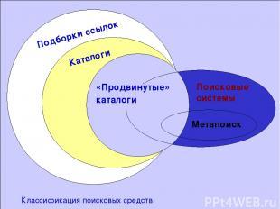Классификация поисковых средств Подборки ссылок Каталоги «Продвинутые» каталоги