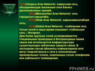 CAN(Campus-Area Network)- кампусная сеть, объединяющая локальные сети близко рас