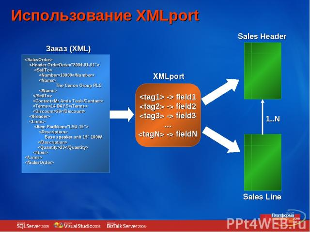 Использование XMLport 10000 The Canon Group PLC Mr.Andu Teal 14 DAYS 20 Base speaker unit 15