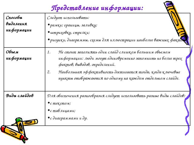 Представление информации: Способы выделения информации Следует использовать: рамки; границы, заливку; штриховку, стрелки; рисунки, диаграммы, схемы для иллюстрации наиболее важных фактов. Объем информации Не стоит заполнять один слайд слишком больши…