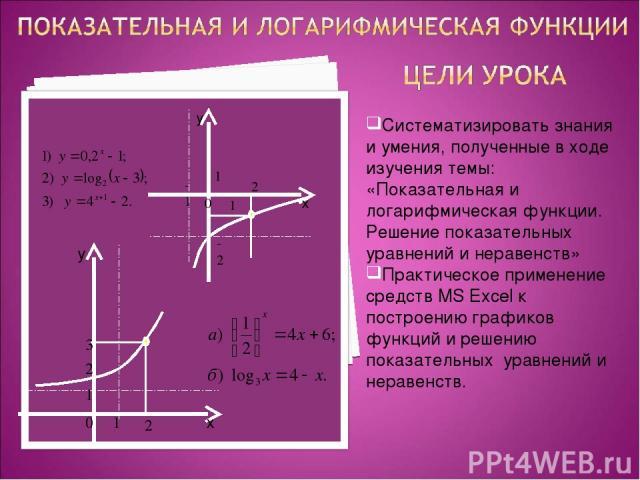 Систематизировать знания и умения, полученные в ходе изучения темы: «Показательная и логарифмическая функции. Решение показательных уравнений и неравенств» Практическое применение средств MS Excel к построению графиков функций и решению показательны…