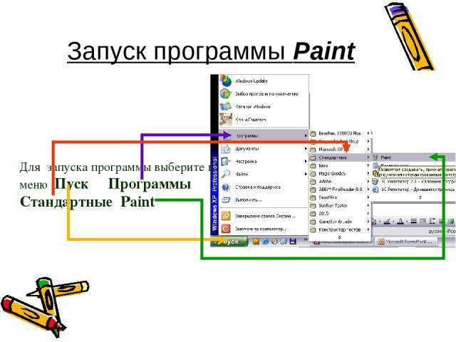 Запуск программы Paint Для запуска программы выберите в меню Пуск Программы Стандартные Paint