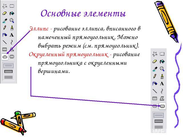 Основные элементы Эллипс - рисование эллипса, вписанного в намеченный прямоугольник. Можно выбрать режим (см. прямоугольник). Округленный прямоугольник - рисование прямоугольника с округленными вершинами.