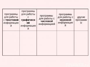 программы для работы с текстовой информацией программы для работы с графической