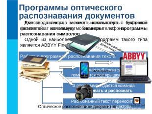 Программы оптического распознавания документов Для ввода текстов в память компью