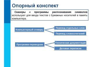 Сканеры и программы распознавания символов используют для ввода текстов с бумажн