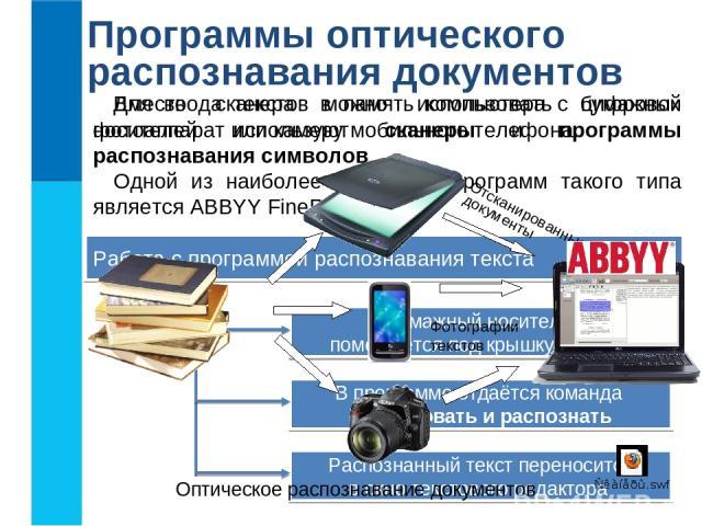 Программы оптического распознавания документов Для ввода текстов в память компьютера с бумажных носителей используют сканеры и программы распознавания символов. Одной из наиболее известных программ такого типа является ABBYY FineReader. Бумажный нос…