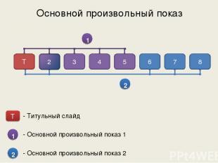 Основной произвольный показ 1 2 Т 3 4 5 6 7 8 Т 1 2 - Титульный слайд - Основной