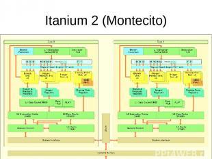 Itanium 2 (Montecito)