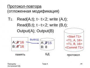 Принципы построения БД Тема 8 * Протокол-повтора (отложенная модификация) T1: Re
