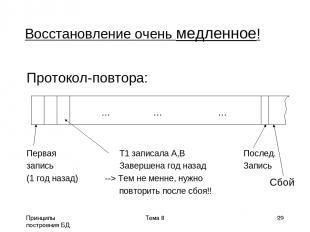 Принципы построения БД Тема 8 * Восстановление очень медленное! Протокол-повтора