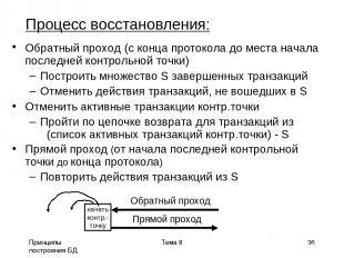 Принципы построения БД Тема 8 * Процесс восстановления: Обратный проход (с конца