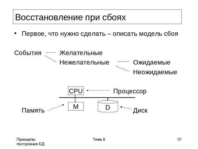 Принципы построения БД Тема 8 * Восстановление при сбоях Первое, что нужно сделать – описать модель сбоя События Желательные Нежелательные Ожидаемые Неожидаемые Процессор Память Диск CPU M D Тема 8