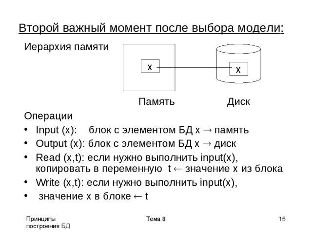 Принципы построения БД Тема 8 * Второй важный момент после выбора модели: Иерархия памяти Операции Input (x): блок с элементом БД x память Output (x): блок с элементом БД x диск Read (x,t): если нужно выполнить input(x), копировать в переменную t зн…