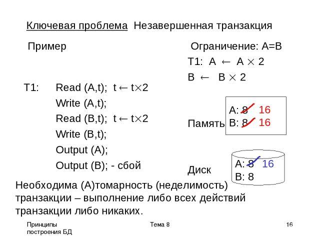 Принципы построения БД Тема 8 * Ключевая проблема Незавершенная транзакция Пример Ограничение: A=B T1: A A 2 B B 2 Память Диск T1: Read (A,t); t t 2 Write (A,t); Read (B,t); t t 2 Write (B,t); Output (A); Output (B); - сбой A: 8 B: 8 A: 8 B: 8 16 Не…