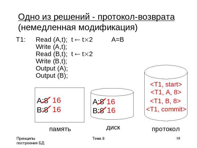 Принципы построения БД Тема 8 * T1: Read (A,t); t t 2 A=B Write (A,t); Read (B,t); t t 2 Write (B,t); Output (A); Output (B); A:8 B:8 A:8 B:8 память диск протокол Одно из решений - протокол-возврата (немедленная модификация) Тема 8