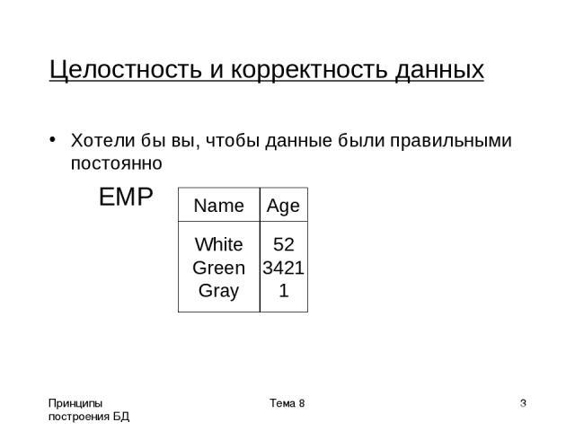 Принципы построения БД Тема 8 * Целостность и корректность данных Хотели бы вы, чтобы данные были правильными постоянно EMP Name White Green Gray Age 52 3421 1 Тема 8