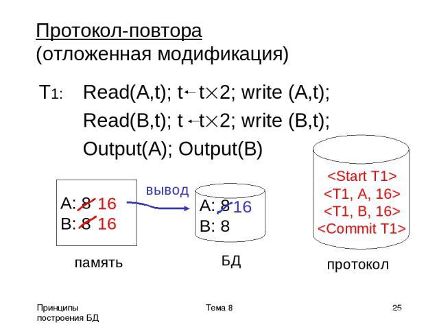 Принципы построения БД Тема 8 * Протокол-повтора (отложенная модификация) T1: Read(A,t); t t 2; write (A,t); Read(B,t); t t 2; write (B,t); Output(A); Output(B) A: 8 B: 8 A: 8 B: 8 память БД протокол Тема 8