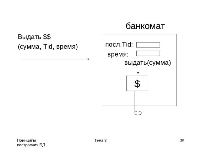 Принципы построения БД Тема 8 * банкомат Выдать $$ (сумма, Tid, время) $ выдать(сумма) посл.Tid: время: Тема 8