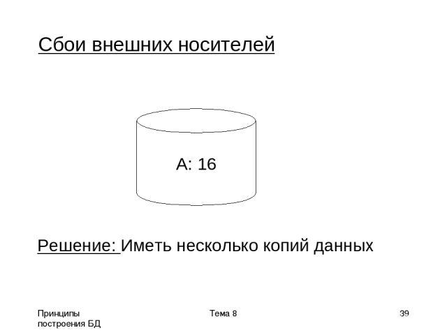 Принципы построения БД Тема 8 * Сбои внешних носителей A: 16 Решение: Иметь несколько копий данных Тема 8