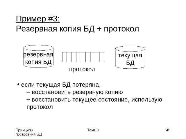Принципы построения БД Тема 8 * Пример #3: Резервная копия БД + протокол резервная копия БД текущая БД протокол если текущая БД потеряна, восстановить резервную копию восстановить текущее состояние, использую протокол Тема 8