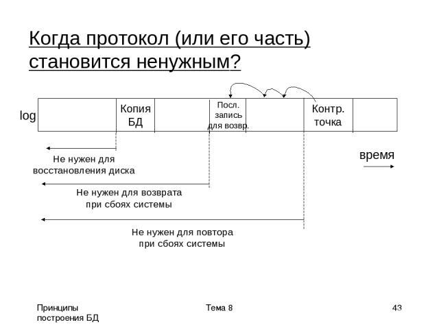 Принципы построения БД Тема 8 * Когда протокол (или его часть) становится ненужным? Контр. точка Копия БД Посл. запись для возвр. Не нужен для восстановления диска Не нужен для возврата при сбоях системы Не нужен для повтора при сбоях системы log вр…