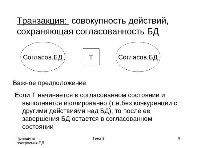 Принципы построения БД Тема 8 * Транзакция: совокупность действий, сохраняющая согласованность БД Согласов.БД Согласов.БД T Важное предположение Если T начинается в согласованном состоянии и выполняется изолированно (т.е.без конкуренции с другими де…