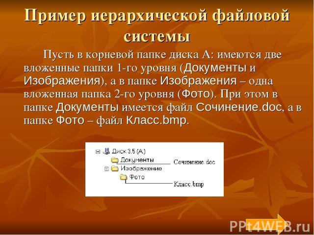 Пример иерархической файловой системы Пусть в корневой папке диска А: имеются две вложенные папки 1-го уровня (Документы и Изображения), а в папке Изображения – одна вложенная папка 2-го уровня (Фото). При этом в папке Документы имеется файл Сочинен…