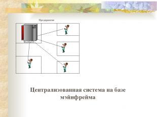 Централизованная система на базе мэйнфрейма
