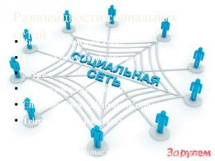 Разновидности социальных сетей Вконтакте (www.vk.com) Facebook(www.facebook.com)