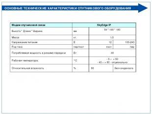 ОСНОВНЫЕ ТЕХНИЧЕСКИЕ ХАРАКТЕРИСТИКИ СПУТНИКОВОГО ОБОРУДОВАНИЯ Модем спутниковой
