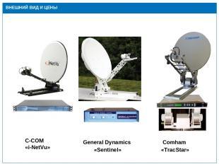 Действующая инфраструктура ВНЕШНИЙ ВИД И ЦЕНЫ C-COM «i-NetVu» General Dynamics «