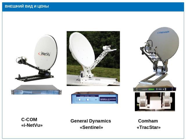 Действующая инфраструктура ВНЕШНИЙ ВИД И ЦЕНЫ C-COM «i-NetVu» General Dynamics «Sentinel» Comham «TracStar»