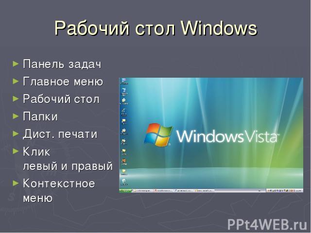 Рабочий стол Windows Панель задач Главное меню Рабочий стол Папки Дист. печати Клик левый и правый Контекстное меню