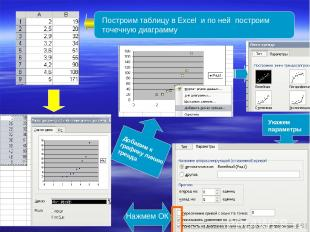 Построим таблицу в Excel и по ней построим точечную диаграмму Добавим к графику