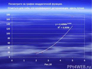 Посмотрите на график квадратичной функции. Отметьте для себя, что коэффициент де
