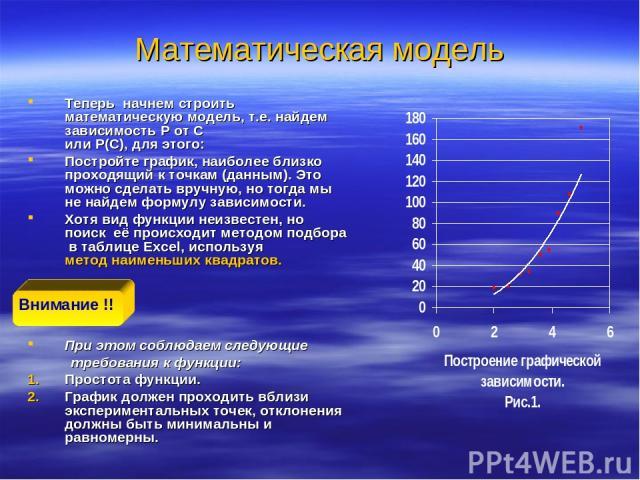 Математическая модель Теперь начнем строить математическую модель, т.е. найдем зависимость Р от С или Р(С), для этого: Постройте график, наиболее близко проходящий к точкам (данным). Это можно сделать вручную, но тогда мы не найдем формулу зависимос…