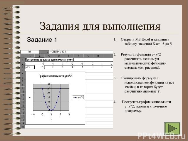 Задания для выполнения 1. Открыть MS Excel и заполнить таблицу значений Х от –5 до 5. 2. Результат функции y=x^2 рассчитать, используя математическую функцию степень (см. рисунок). 3. Скопировать формулу с использованием функции на все ячейки, в кот…