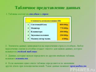 Табличное представление данных 1. Таблицы состоят из столбцов и строк. 2. Элемен