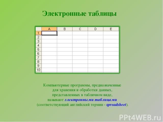 Электронные таблицы Компьютерные программы, предназначенные для хранения и обработки данных, представленных в табличном виде, называют электронными таблицами (соответствующий английский термин - spreadsheet).