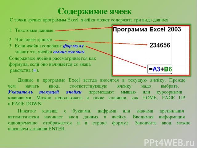 Содержимое ячеек С точки зрения программы Excel ячейка может содержать три вида данных: 1. Текстовые данные 2. Числовые данные 3. Если ячейка содержит формулу, значит эта ячейка вычисляемая Содержимое ячейки рассматривается как формула, если оно нач…