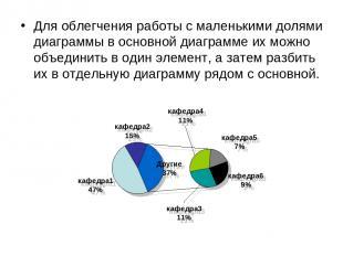 Для облегчения работы с маленькими долями диаграммы в основной диаграмме их можн