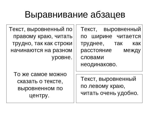 Выравнивание абзацев Текст, выровненный по левому краю, читать очень удобно. Текст, выровненный по ширине читается труднее, так как расстояние между словами неодинаково. Текст, выровненный по правому краю, читать трудно, так как строки начинаются на…