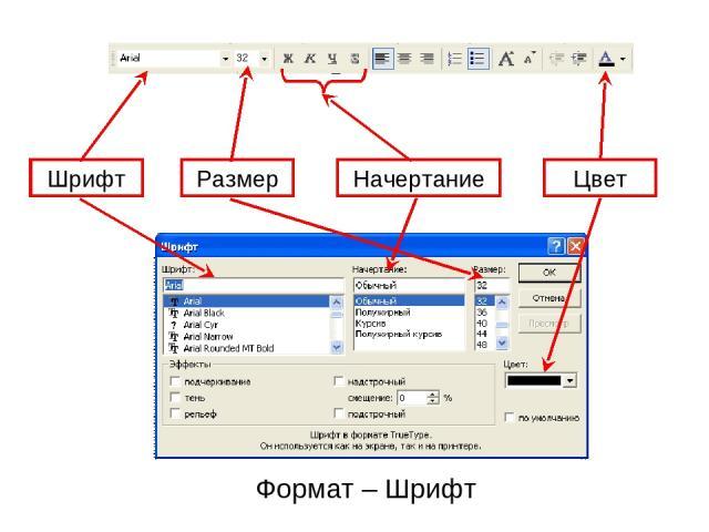 Размер Начертание Цвет Формат – Шрифт