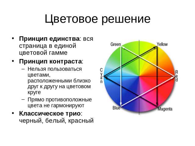 Цветовое решение Принцип единства: вся страница в единой цветовой гамме Принцип контраста: Нельзя пользоваться цветами, расположенными близко друг к другу на цветовом круге Прямо противоположные цвета не гармонируют Классическое трио: черный, белый,…