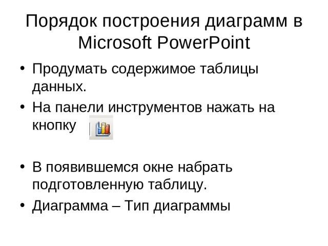 Порядок построения диаграмм в Microsoft PowerPoint Продумать содержимое таблицы данных. На панели инструментов нажать на кнопку В появившемся окне набрать подготовленную таблицу. Диаграмма – Тип диаграммы