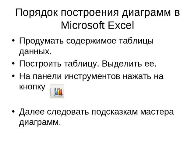Порядок построения диаграмм в Microsoft Excel Продумать содержимое таблицы данных. Построить таблицу. Выделить ее. На панели инструментов нажать на кнопку Далее следовать подсказкам мастера диаграмм.
