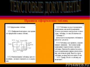 Правила оформления таблиц 3.5 Оформление таблиц 3.5.1 Цифровой материал, как пра