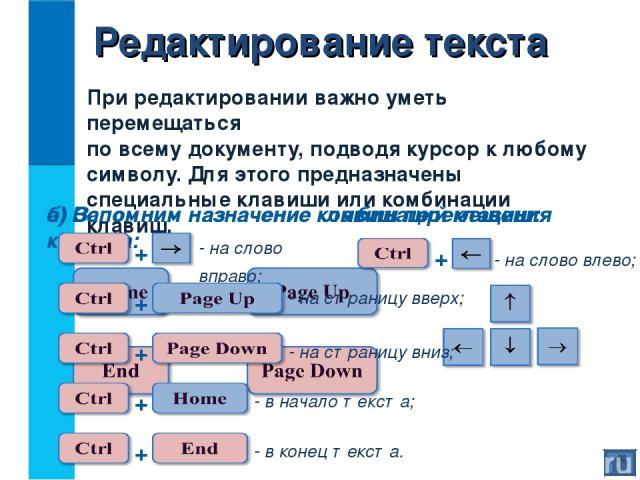 При редактировании важно уметь перемещаться по всему документу, подводя курсор к любому символу. Для этого предназначены специальные клавиши или комбинации клавиш. Редактирование текста а) Вспомним назначение клавиш перемещения курсора: б) Запомним …