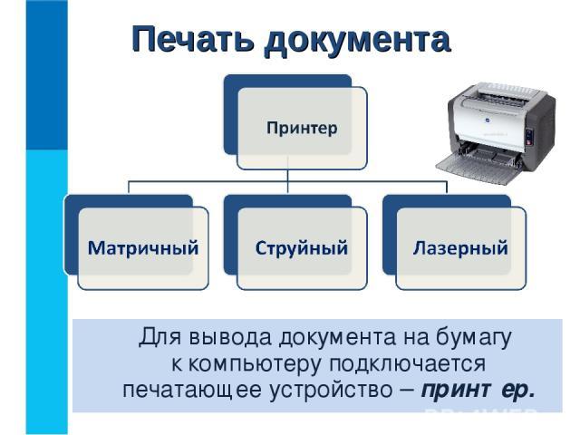 Для вывода документа на бумагу к компьютеру подключается печатающее устройство – принтер. Печать документа